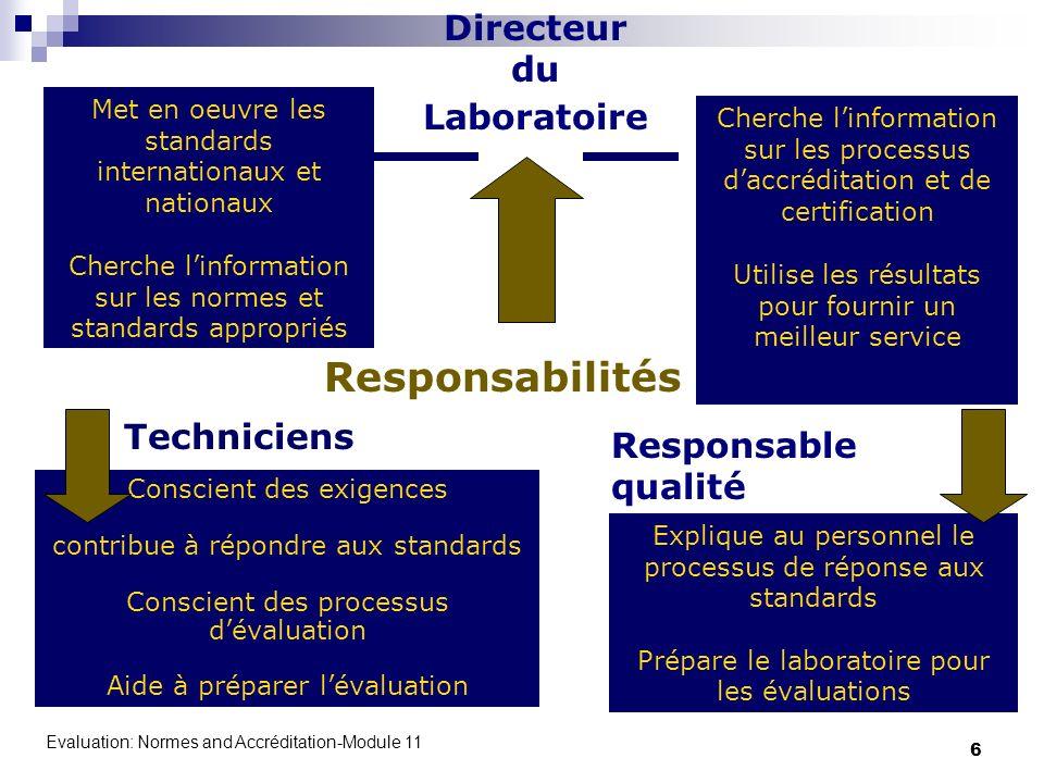 Evaluation: Normes and Accréditation-Module 11 6 Explique au personnel le processus de réponse aux standards Prépare le laboratoire pour les évaluatio