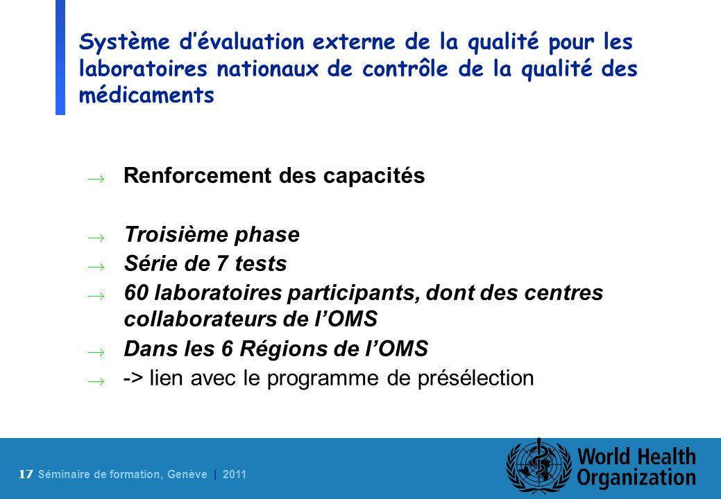 17 S éminaire de formation, Genève | 2011 Système dévaluation externe de la qualité pour les laboratoires nationaux de contrôle de la qualité des médi