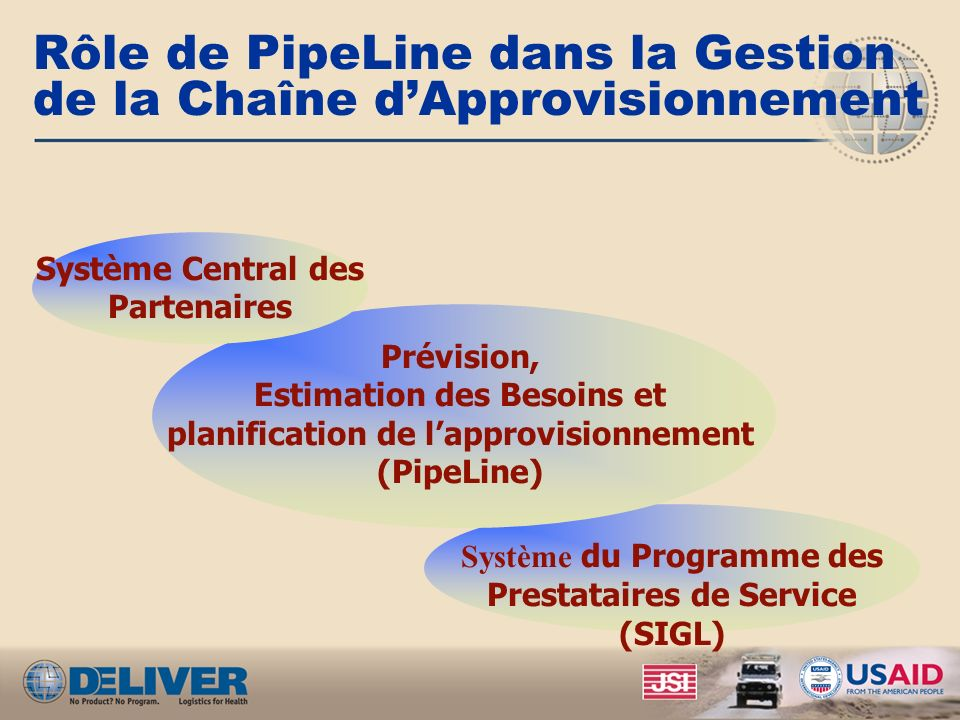 Système Central des Partenaires Système du Programme des Prestataires de Service (SIGL) Prévision, Estimation des Besoins et planification de lapprovisionnement (PipeLine) Rôle de PipeLine dans la Gestion de la Chaîne dApprovisionnement