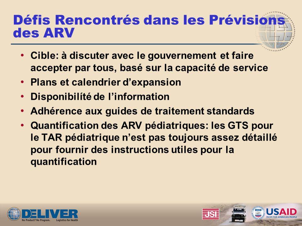 Défis Rencontrés dans les Prévisions des ARV Cible: à discuter avec le gouvernement et faire accepter par tous, basé sur la capacité de service Plans