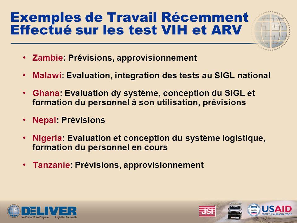 Exemples de Travail Récemment Effectué sur les test VIH et ARV Zambie: Prévisions, approvisionnement Malawi: Evaluation, integration des tests au SIGL