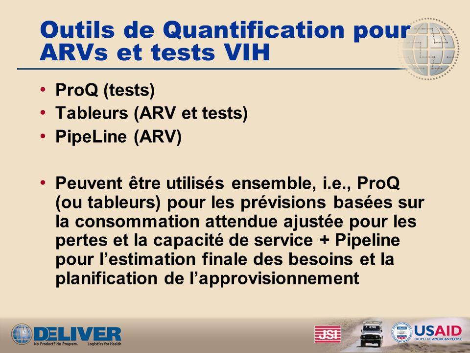 Outils de Quantification pour ARVs et tests VIH ProQ (tests) Tableurs (ARV et tests) PipeLine (ARV) Peuvent être utilisés ensemble, i.e., ProQ (ou tab