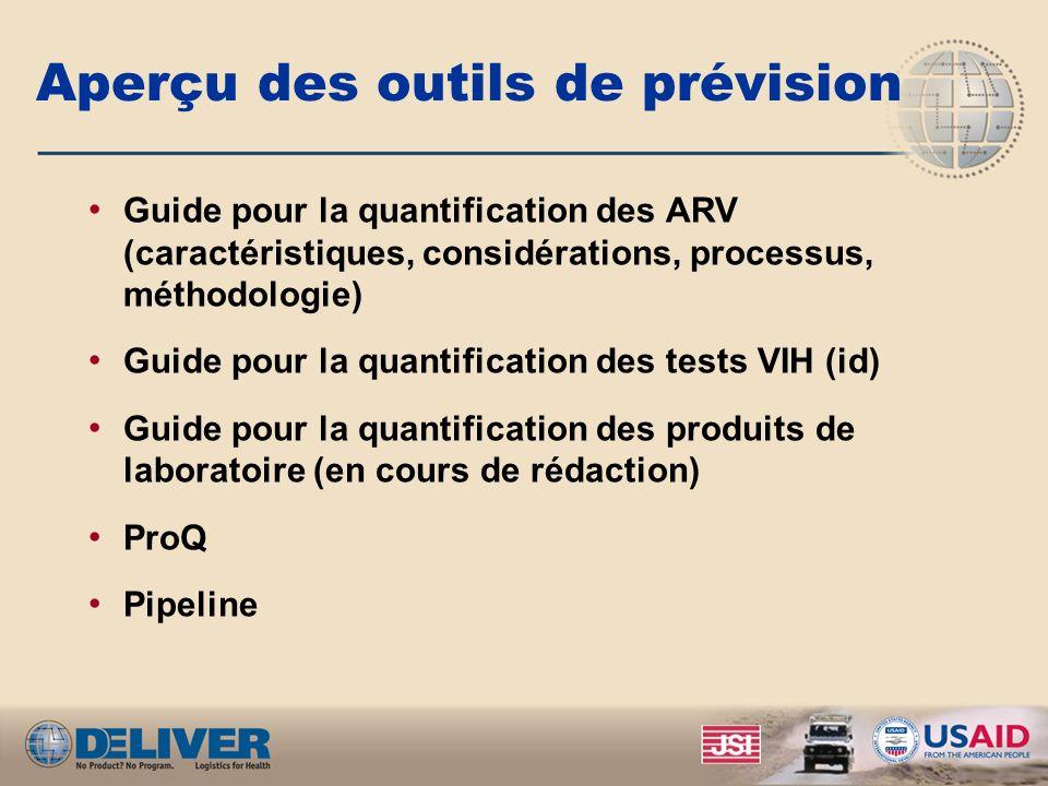 Aperçu des outils de prévision Guide pour la quantification des ARV (caractéristiques, considérations, processus, méthodologie) Guide pour la quantification des tests VIH (id) Guide pour la quantification des produits de laboratoire (en cours de rédaction) ProQ Pipeline