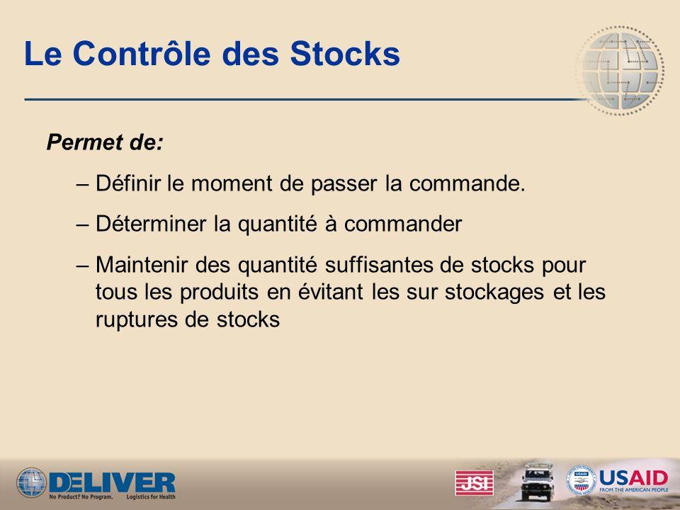 Le Contrôle des Stocks Permet de: –Définir le moment de passer la commande. –Déterminer la quantité à commander –Maintenir des quantité suffisantes de
