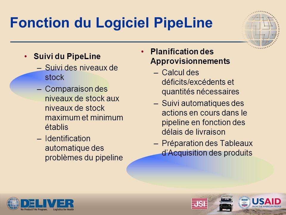Fonction du Logiciel PipeLine Suivi du PipeLine –Suivi des niveaux de stock –Comparaison des niveaux de stock aux niveaux de stock maximum et minimum