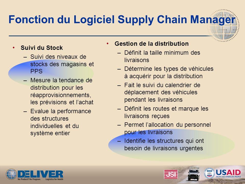 Fonction du Logiciel Supply Chain Manager Suivi du Stock –Suivi des niveaux de stocks des magasins et PPS –Mesure la tendance de distribution pour les