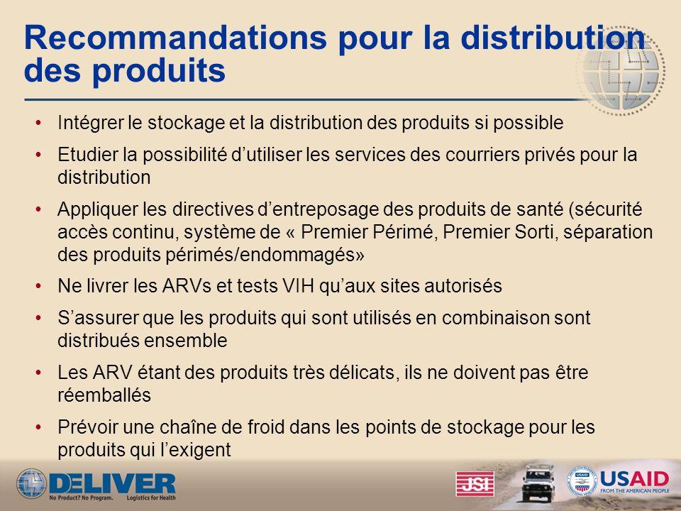 Recommandations pour la distribution des produits Intégrer le stockage et la distribution des produits si possible Etudier la possibilité dutiliser le