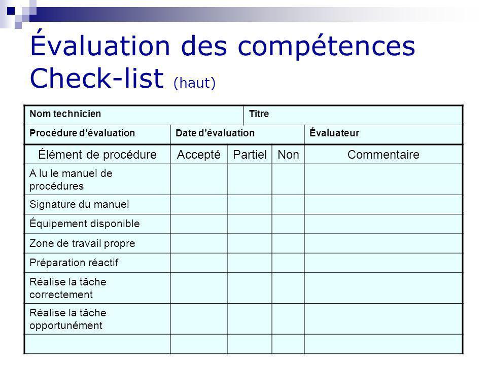 Personnel – Module 12 3 Évaluation des compétences Check-list (haut) Nom technicienTitre Procédure dévaluationDate dévaluationÉvaluateur Élément de pr