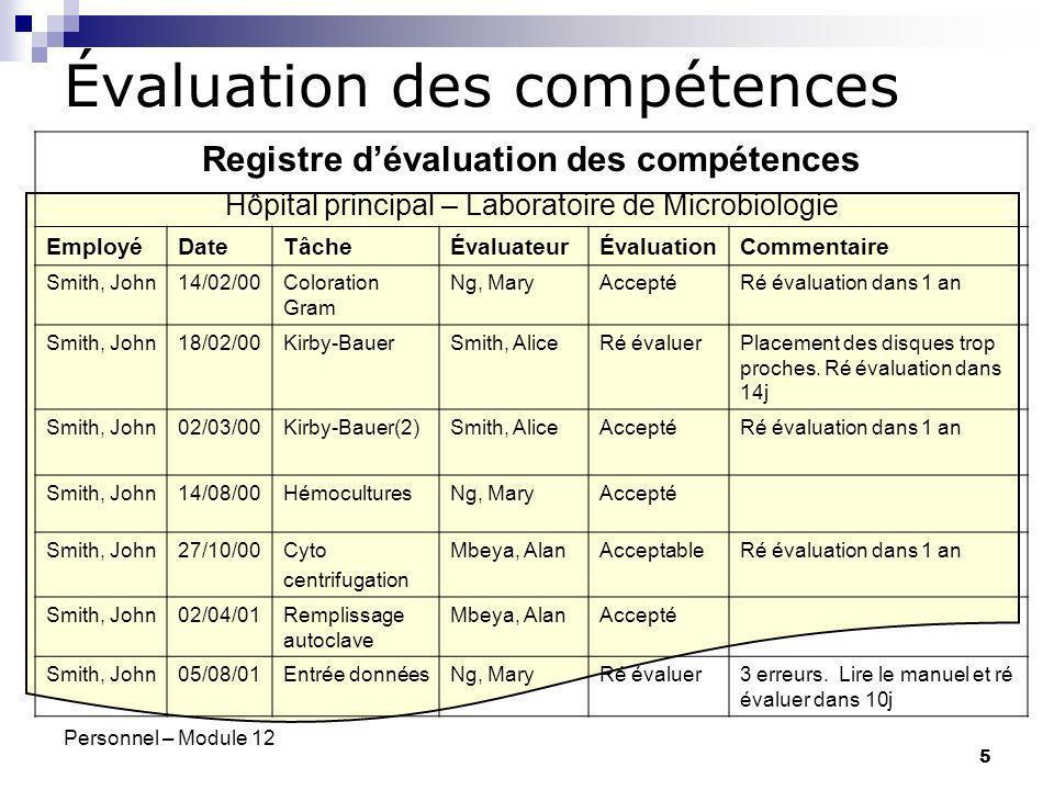 Personnel – Module 12 5 Évaluation des compétences Registre dévaluation des compétences Hôpital principal – Laboratoire de Microbiologie EmployéDateTâ