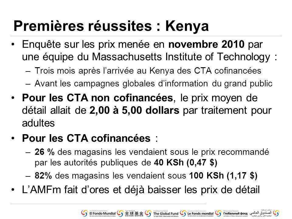 Enquête sur les prix menée en novembre 2010 par une équipe du Massachusetts Institute of Technology : –Trois mois après larrivée au Kenya des CTA cofi