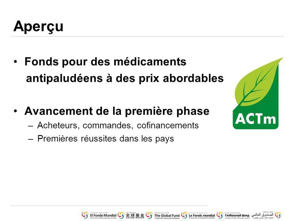 Fonds pour des médicaments antipaludéens à des prix abordables Avancement de la première phase –Acheteurs, commandes, cofinancements –Premières réussites dans les pays Aperçu