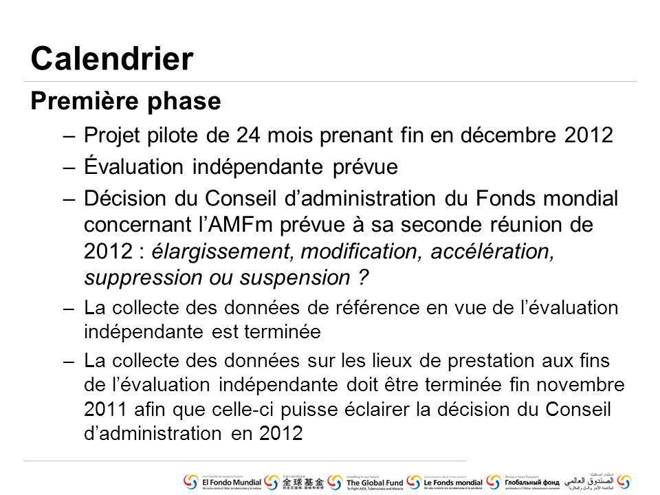 Première phase –Projet pilote de 24 mois prenant fin en décembre 2012 –Évaluation indépendante prévue –Décision du Conseil dadministration du Fonds mondial concernant lAMFm prévue à sa seconde réunion de 2012 : élargissement, modification, accélération, suppression ou suspension .
