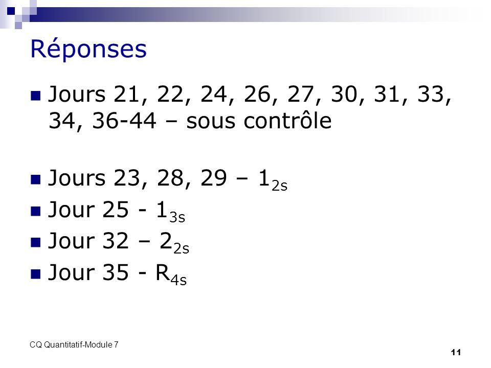 CQ Quantitatif-Module 7 11 Réponses Jours 21, 22, 24, 26, 27, 30, 31, 33, 34, 36-44 – sous contrôle Jours 23, 28, 29 – 1 2s Jour 25 - 1 3s Jour 32 – 2