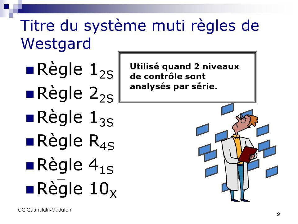 CQ Quantitatif-Module 7 2 Titre du système muti règles de Westgard Règle 1 2S Règle 2 2S Règle 1 3S Règle R 4S Règle 4 1S Règle 10 X Utilisé quand 2 n