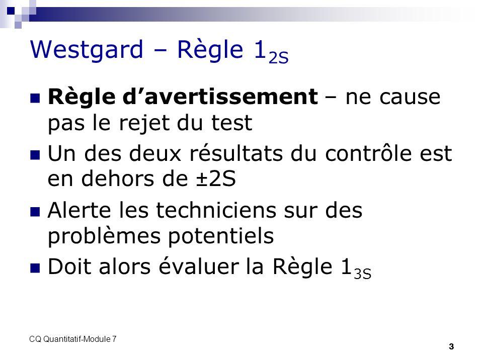 CQ Quantitatif-Module 7 3 Westgard – Règle 1 2S Règle davertissement – ne cause pas le rejet du test Un des deux résultats du contrôle est en dehors d