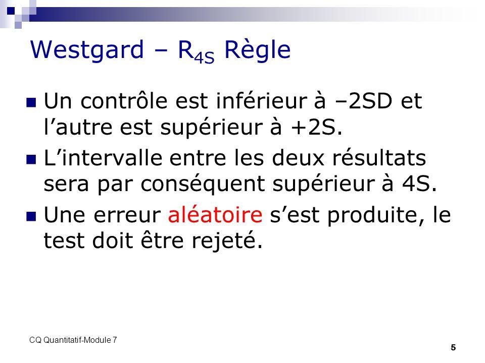 CQ Quantitatif-Module 7 5 Westgard – R 4S Règle Un contrôle est inférieur à –2SD et lautre est supérieur à +2S. Lintervalle entre les deux résultats s