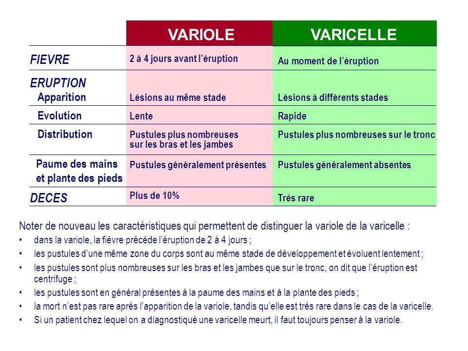 Noter de nouveau les caractéristiques qui permettent de distinguer la variole de la varicelle : dans la variole, la fièvre précède léruption de 2 à 4