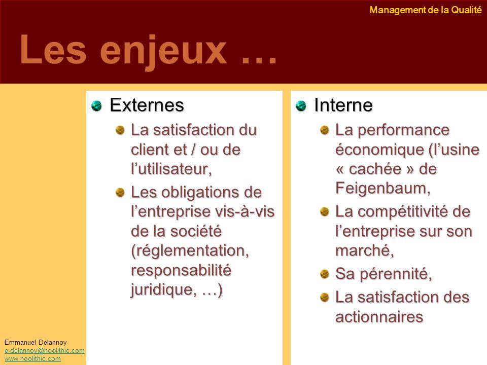 Management de la Qualité Emmanuel Delannoy e.delannoy@noolithic.com www.noolithic.com Les enjeux … Externes La satisfaction du client et / ou de lutil