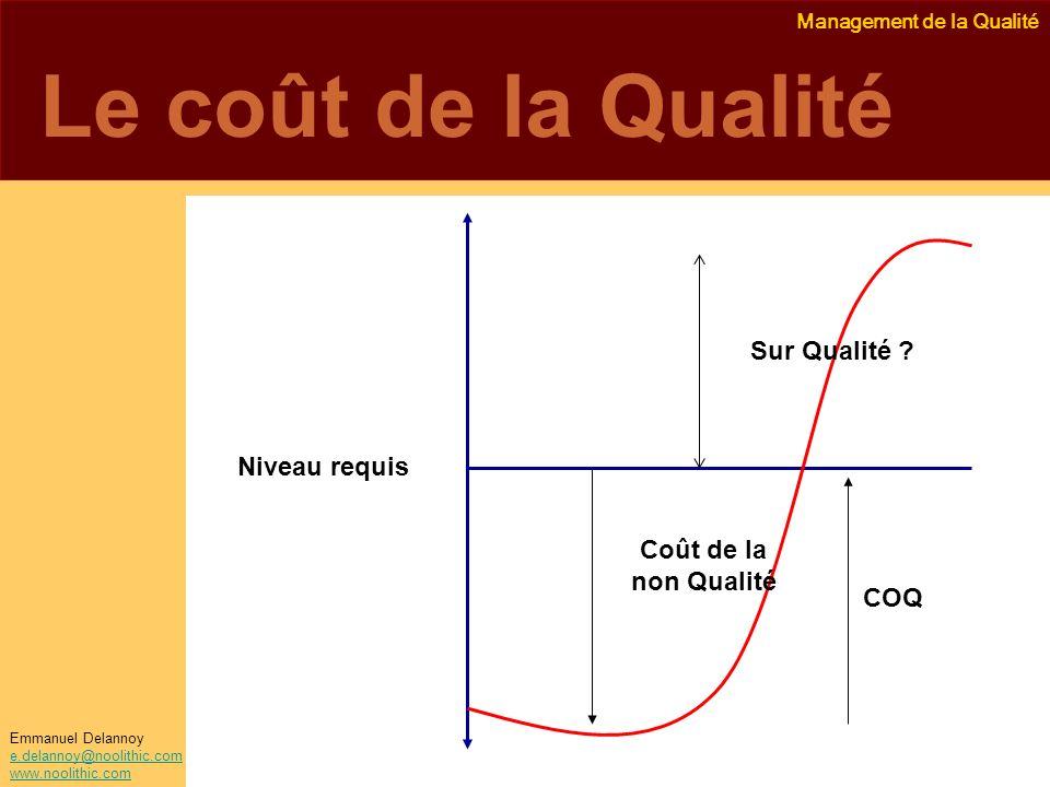 Management de la Qualité Emmanuel Delannoy e.delannoy@noolithic.com www.noolithic.com Le coût de la Qualité Niveau requis Sur Qualité ? Coût de la non