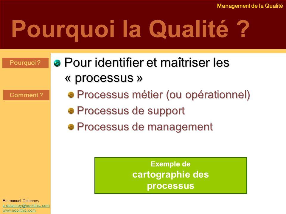 Management de la Qualité Emmanuel Delannoy e.delannoy@noolithic.com www.noolithic.com Pourquoi la Qualité ? Pour identifier et maîtriser les « process