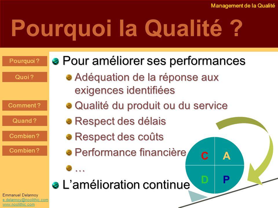 Management de la Qualité Emmanuel Delannoy e.delannoy@noolithic.com www.noolithic.com Pourquoi la Qualité ? Pour améliorer ses performances Adéquation