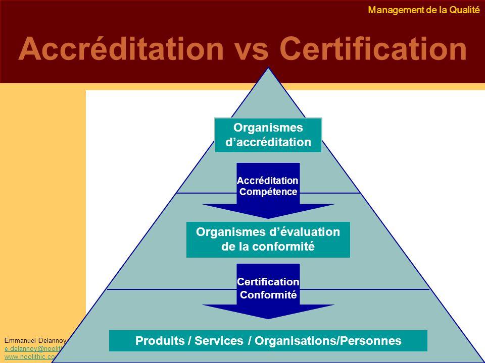 Management de la Qualité Emmanuel Delannoy e.delannoy@noolithic.com www.noolithic.com Accréditation vs Certification Organismes daccréditation Organis