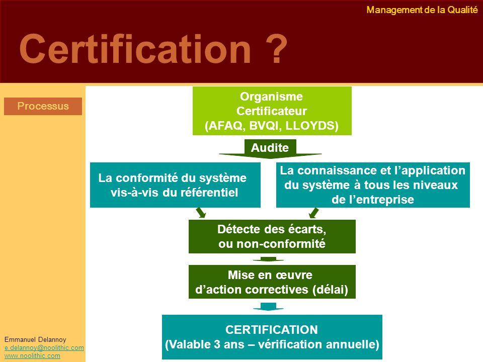 Management de la Qualité Emmanuel Delannoy e.delannoy@noolithic.com www.noolithic.com Certification ? Organisme Certificateur (AFAQ, BVQI, LLOYDS) Aud