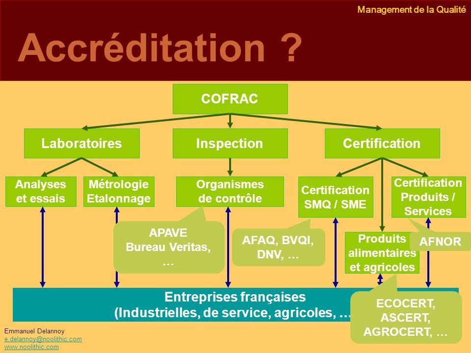 Management de la Qualité Emmanuel Delannoy e.delannoy@noolithic.com www.noolithic.com Accréditation ? COFRAC LaboratoiresInspectionCertification Analy