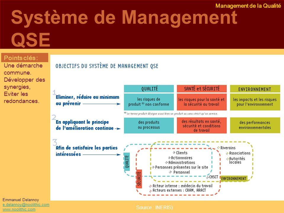 Management de la Qualité Emmanuel Delannoy e.delannoy@noolithic.com www.noolithic.com Système de Management QSE Source : INERIS) Points clés : Une dém