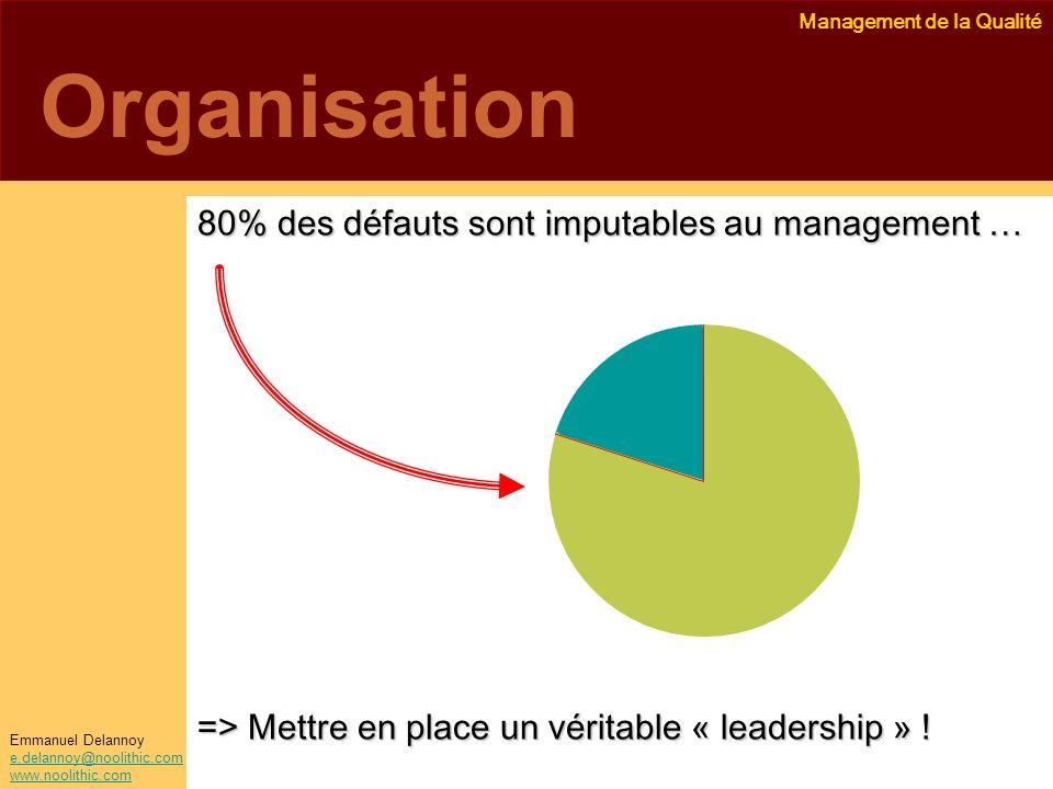 Emmanuel Delannoy e.delannoy@noolithic.com www.noolithic.com Organisation 80% des défauts sont imputables au management … => Mettre en place un vérita