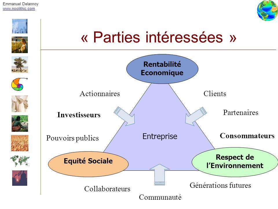 Emmanuel Delannoy www.noolithic.com « Parties intéressées » Entreprise Equité Sociale Rentabilité Economique Respect de lEnvironnement ClientsActionna