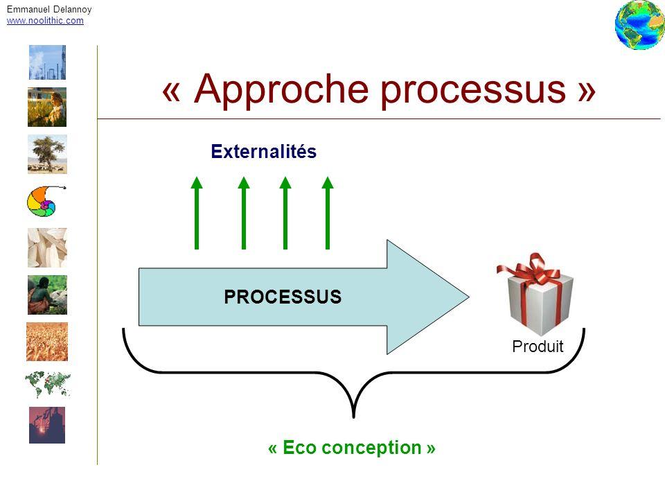 Emmanuel Delannoy www.noolithic.com « Approche processus » PROCESSUS Externalités « Eco conception » Produit