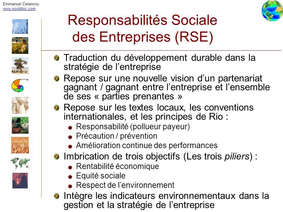 Emmanuel Delannoy www.noolithic.com Responsabilités Sociale des Entreprises (RSE) Traduction du développement durable dans la stratégie de lentreprise