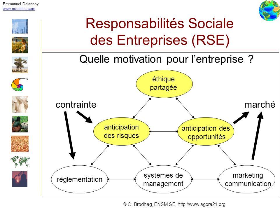 Emmanuel Delannoy www.noolithic.com Responsabilités Sociale des Entreprises (RSE) éthique partagée systèmes de management réglementation marketing com