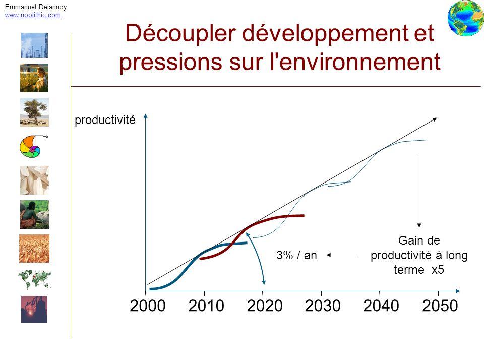Emmanuel Delannoy www.noolithic.com Découpler développement et pressions sur l'environnement 200020502040203020202010 productivité 3% / an Gain de pro