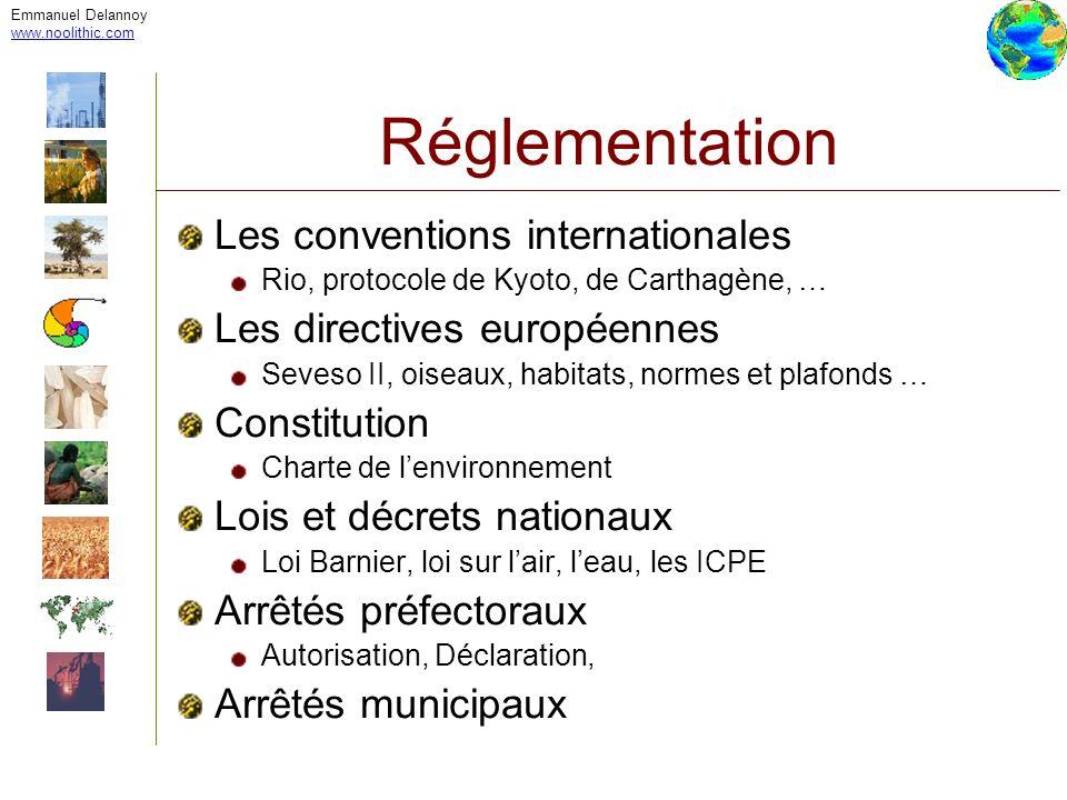 Emmanuel Delannoy www.noolithic.com Réglementation Les conventions internationales Rio, protocole de Kyoto, de Carthagène, … Les directives européenne
