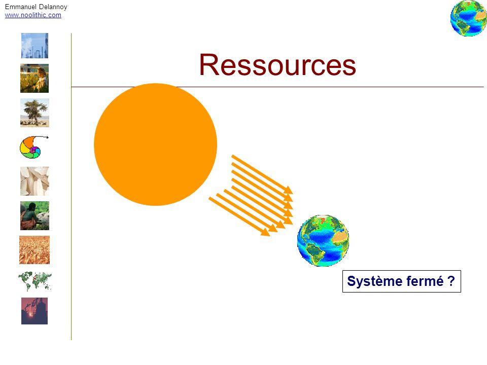 Emmanuel Delannoy www.noolithic.com Pollution Lair Les principaux polluants : CO2, NOX, COV, O3, … Effets locaux : Ozone, odeurs, poussières, … Effets globaux : Effet de serre Leau et les sols Principaux polluants : Eau de surface Eaux souterraines Les polluants bio accumulables Concentration Effets à long terme mal mesurés