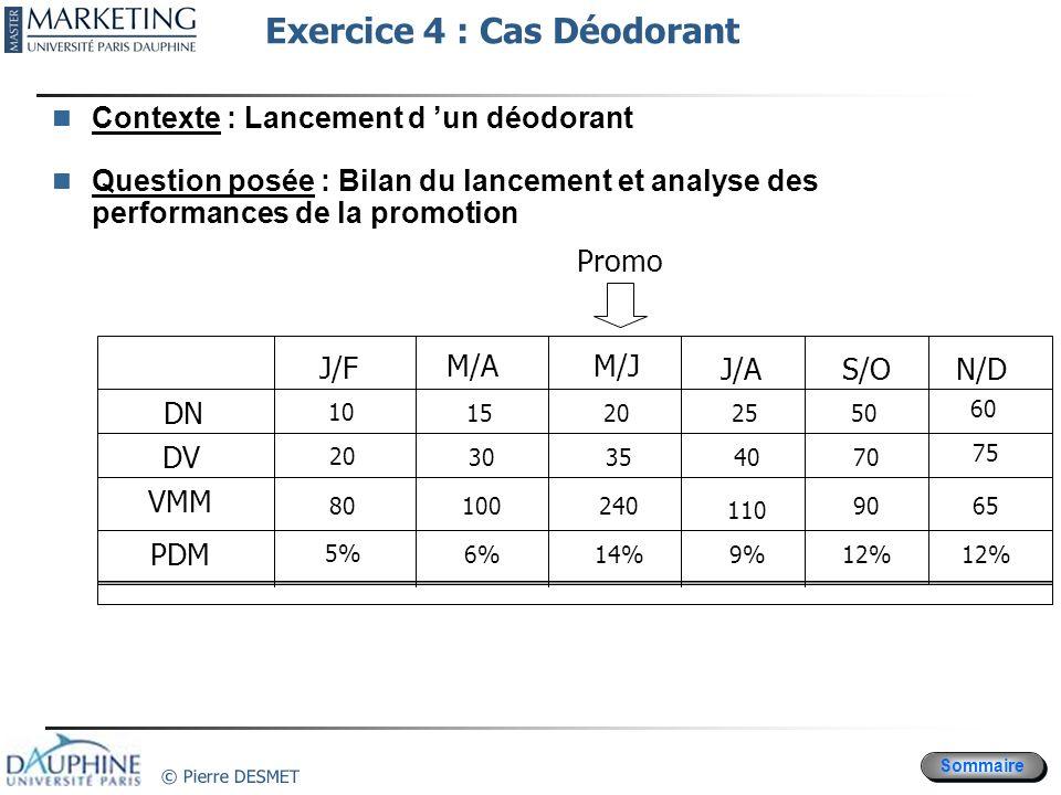 Sommaire © Pierre DESMET Exercice 4 : Cas Déodorant Contexte : Lancement d un déodorant Question posée : Bilan du lancement et analyse des performance