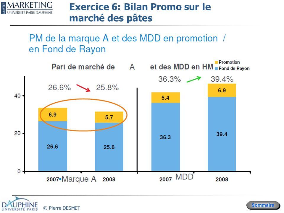 Sommaire © Pierre DESMET Exercice 6: Bilan Promo sur le marché des pâtes