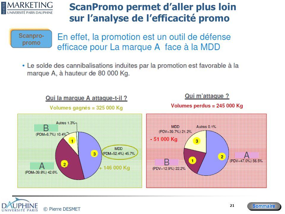 Sommaire © Pierre DESMET 21 ScanPromo permet daller plus loin sur lanalyse de lefficacité promo