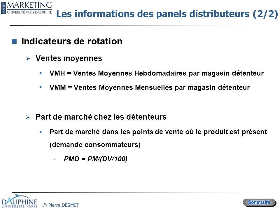 Sommaire © Pierre DESMET Indicateurs de rotation Ventes moyennes VMH = Ventes Moyennes Hebdomadaires par magasin détenteur VMM = Ventes Moyennes Mensu