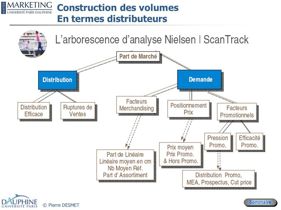 Sommaire © Pierre DESMET Construction des volumes En termes consommateurs