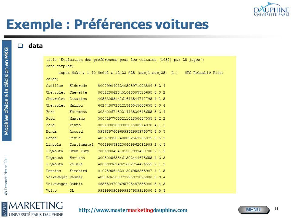 MENU Modèles daide à la décision en MKG http://www.mastermarketingdauphine.com © Desmet Pierre 2011 11 Exemple : Préférences voitures data title 'Eval