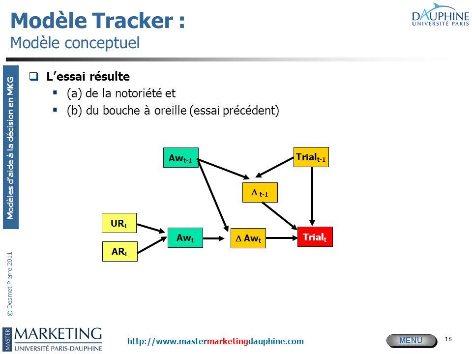 MENU Modèles daide à la décision en MKG http://www.mastermarketingdauphine.com © Desmet Pierre 2011 18 Modèle Tracker : Modèle conceptuel Lessai résul