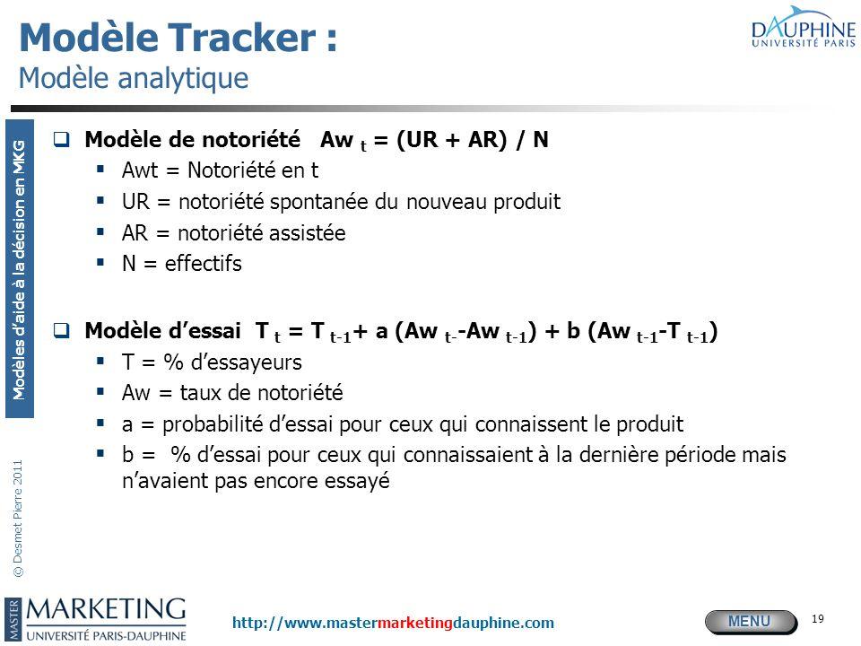 MENU Modèles daide à la décision en MKG http://www.mastermarketingdauphine.com © Desmet Pierre 2011 19 Modèle Tracker : Modèle analytique Modèle de no