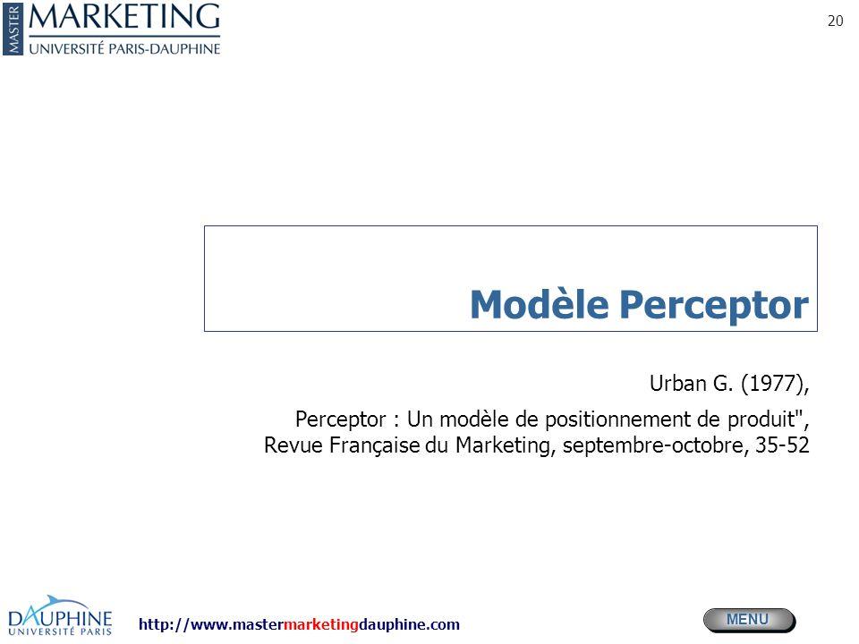 http://www.mastermarketingdauphine.com MENU 20 Modèle Perceptor Urban G. (1977), Perceptor : Un modèle de positionnement de produit