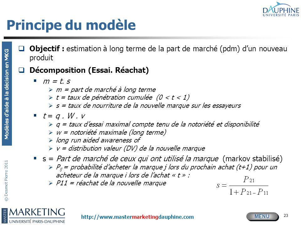 MENU Modèles daide à la décision en MKG http://www.mastermarketingdauphine.com © Desmet Pierre 2011 23 Principe du modèle Objectif : estimation à long