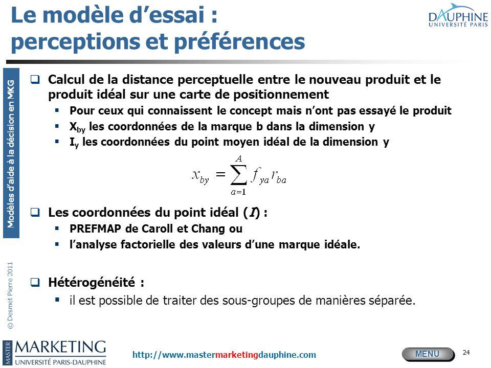 MENU Modèles daide à la décision en MKG http://www.mastermarketingdauphine.com © Desmet Pierre 2011 24 Le modèle dessai : perceptions et préférences C