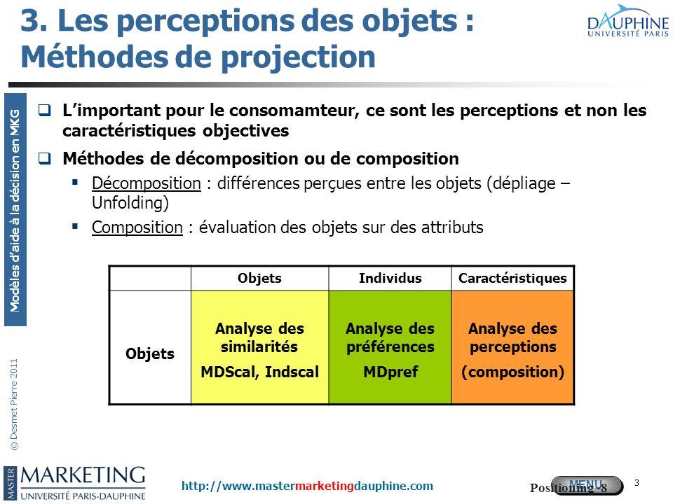MENU Modèles daide à la décision en MKG http://www.mastermarketingdauphine.com © Desmet Pierre 2011 3 3. Les perceptions des objets : Méthodes de proj
