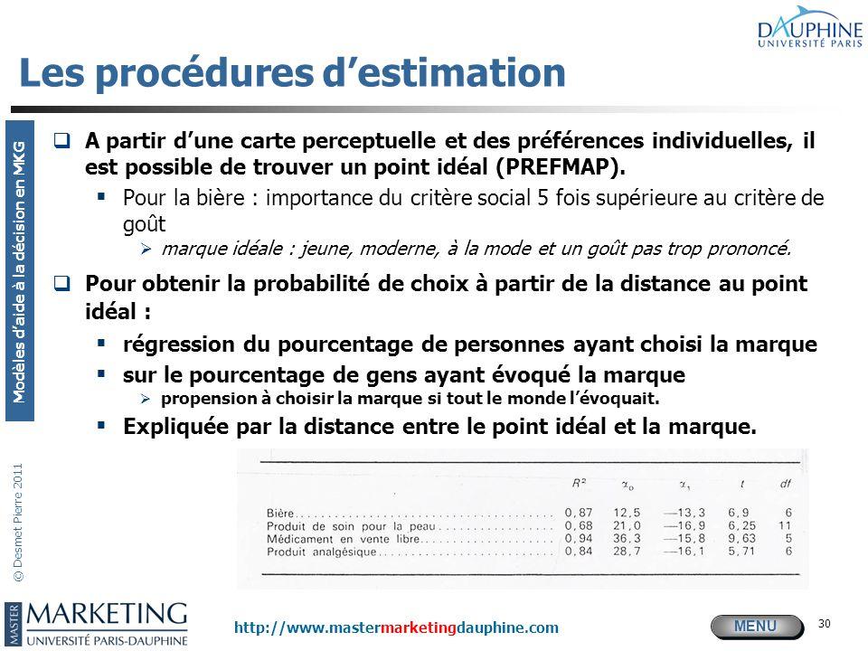 MENU Modèles daide à la décision en MKG http://www.mastermarketingdauphine.com © Desmet Pierre 2011 30 Les procédures destimation A partir dune carte